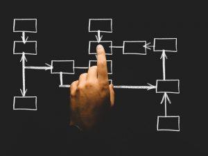 「忍耐と継続力を持ち、高い目標設定」が出来る稼げる考え方の人しか成功しない?